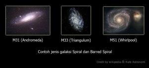 Contoh-jenis-galaksi-Spiral
