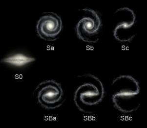 KlasifikasiGalaksiSpiral